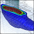Szennyezőanyagcsóva terjedésének modellezése az MT3D99 szoftverrel