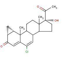 Ciproteron