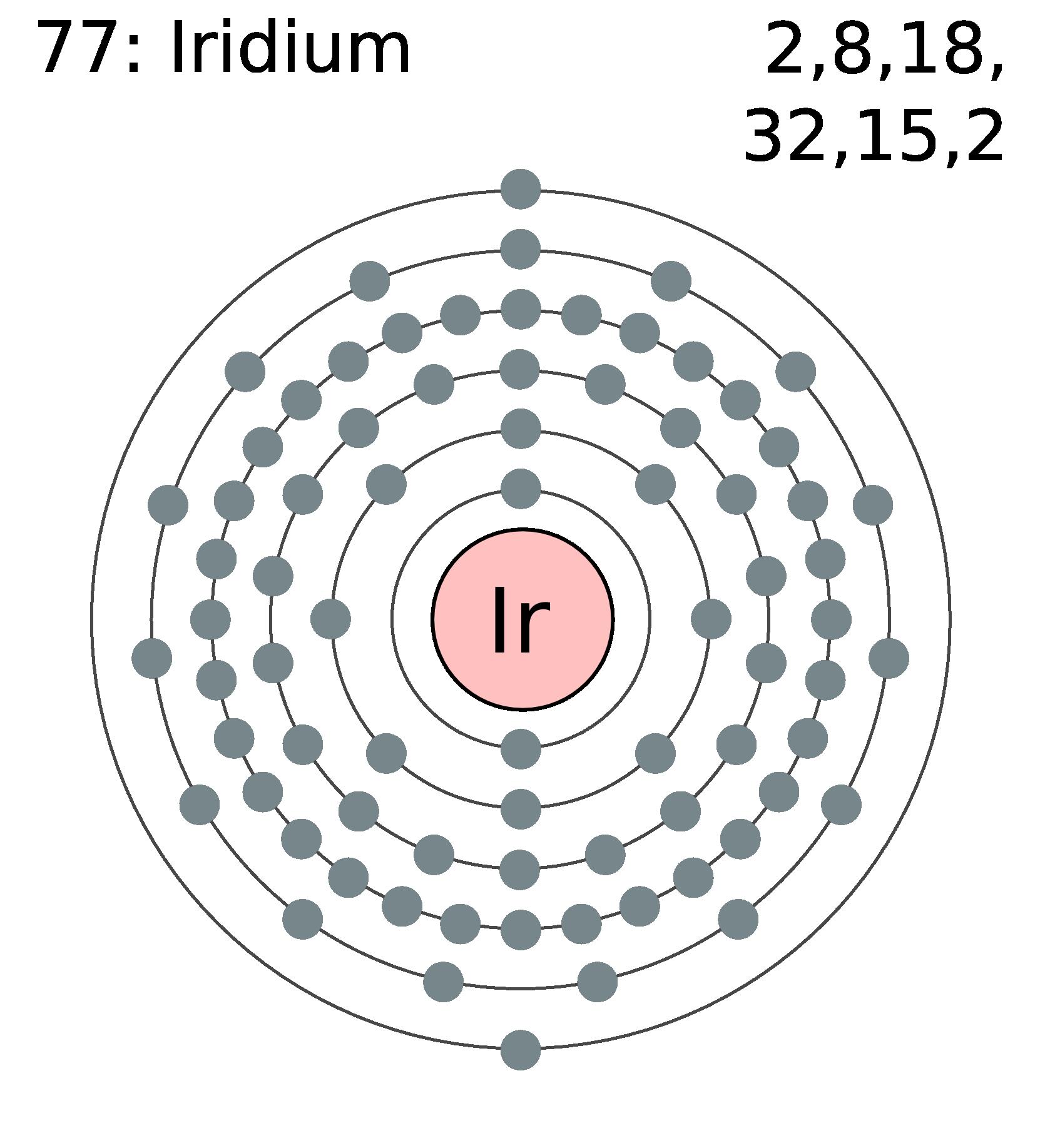 irídium
