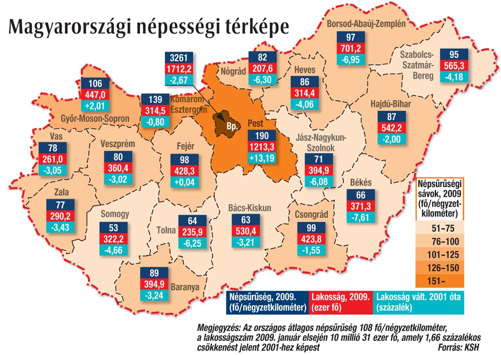 Magyarország népsűrűsége
