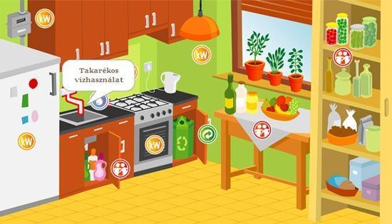 Takarékoskodjunk az energiával otthon